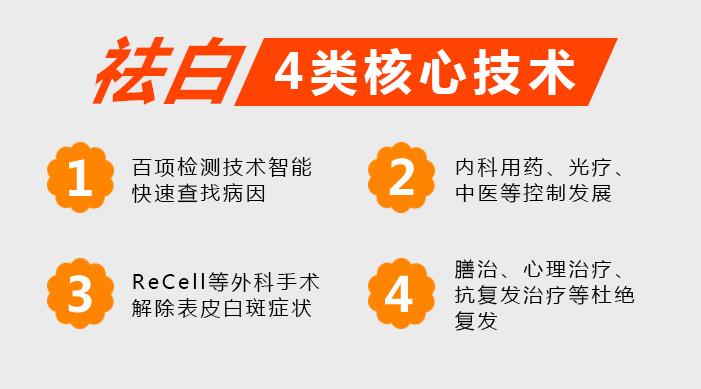 南京华厦白癜风研究所优势